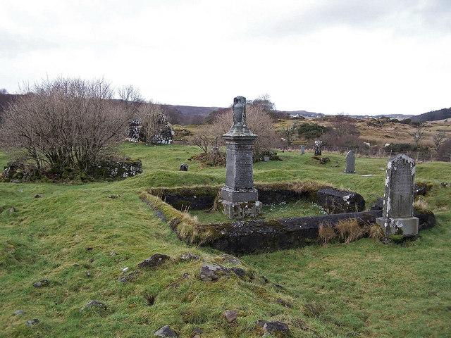 St Columba's Island